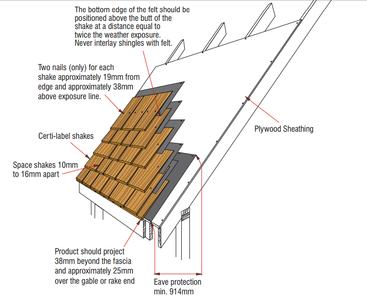 Mansard roof details images reverse search for Gable roof advantages and disadvantages